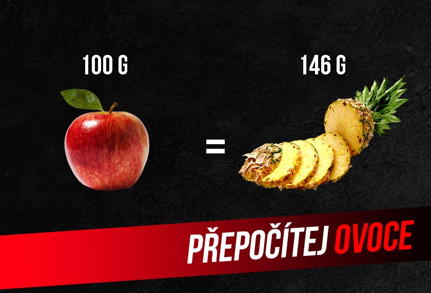Přepočítání ovoce